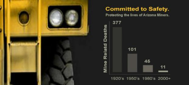 Image of mining truck and bar graph